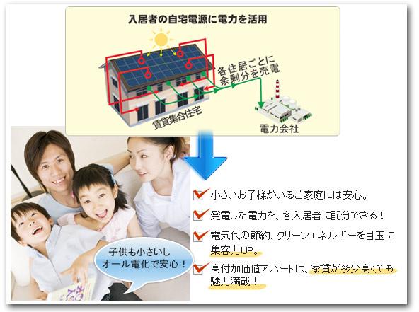 入居者に安心のオール電化アパートで集客しましょう。